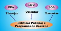 Projetos de Lei 019 e 020/2017 - PPA 2018/2021 e LDO 2018.